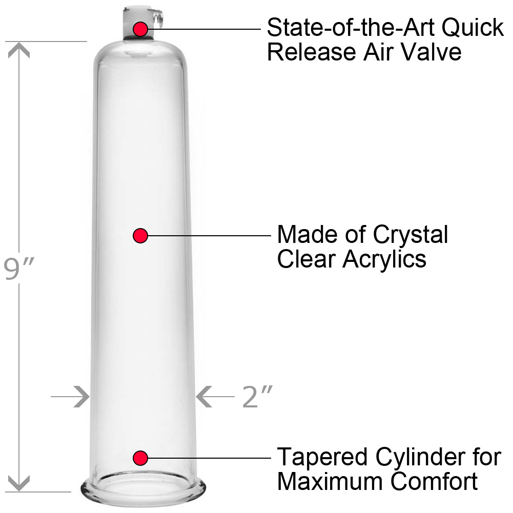 "Size Matters Penis Pumping Cylinder 2"" Diameter Clear - View #1"